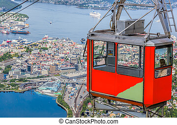 Ulriken cable railway in Bergen, Norway. Gorgeous views from the top of the hill.
