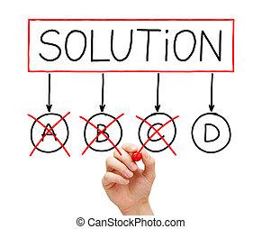 ultimo, soluzione, opzione