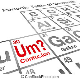 Um the Element of Confusion words on a periodic table to illustrate a difficult lesson, misunderstanding or miscommunication