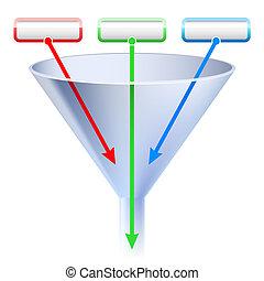 um, imagem, de, um, três, fase, funil, chart.
