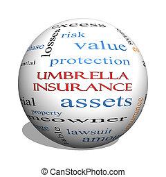 Umbrella Insurance 3D sphere Word Cloud Concept