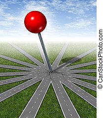 umieszczenie cele, strategia