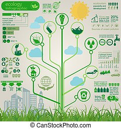 umwelt, ökologie, infographic