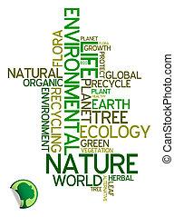 umwelt, ökologie, -, plakat