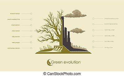 umwelt, infographic, abbildung, verunreinigung