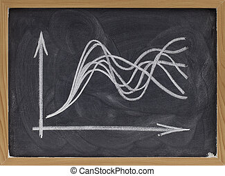 uncertainty concept - graph on blackboard - uncertainty...