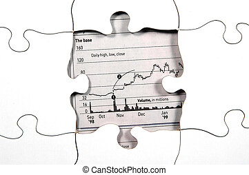 Uncovered Value - Photo of a Puzzle With Stock Chart Below...