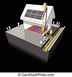 underfloor, 自然, 房子, 气体, 加热, 图形, 太阳, 面板, 加热器