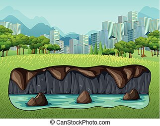 Underground Water Near Big City
