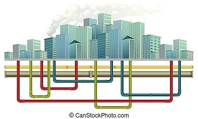 Underground Water Pipe System