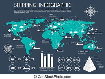 underhållstjänst, global, skeppning, infographics