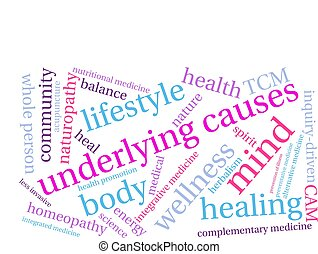 Underlying causes word cloud on a white background.