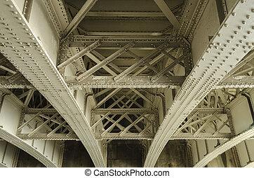 Underside of a bridge