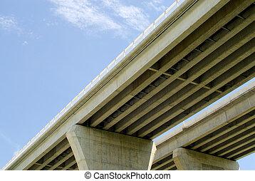 Underside of highway bridges on blue sky