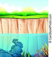 undervattens, scen, klippa