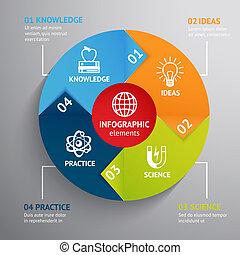 undervisning, infographic, kort