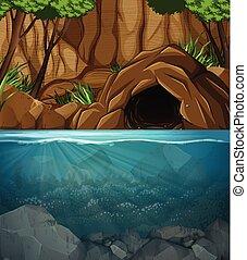 Underwater cave landscape scene