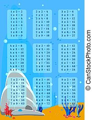 Underwater design with multiplication table. For home or school education. Poster for printing. Vector illustration of a textbook with bubbles, fish, sea