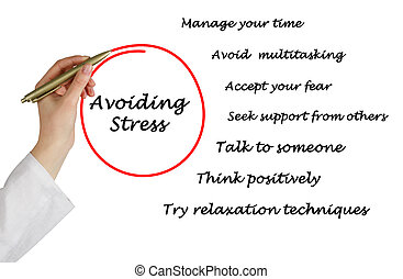 undvika, stressa