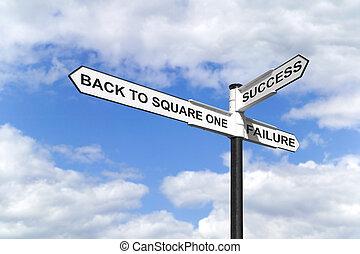 une, dos, poteau indicateur, carrée