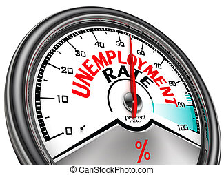 unemployment rate conceptual meter