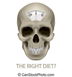 Unhealthy diet. - Skull with balance scale and text beneath...