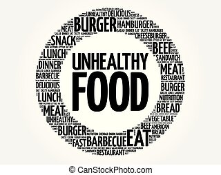 UNHEALTHY FOOD word cloud, food concept background