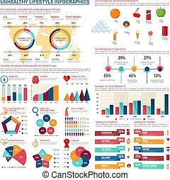 Unhealthy lifestyle infographics. Vector design elements on fat fast food and dessert calories and sweet drinks consumption, obesity statistics or flowchart of diabetes and heart stroke disease on map