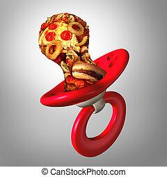 Unhealthy Pregnancy Diet - Unhealthy pregnancy diet symbol...