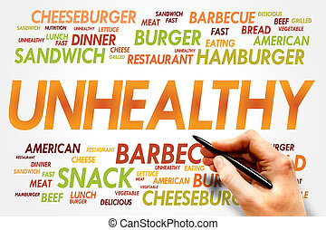 UNHEALTHY word cloud, fast food concept