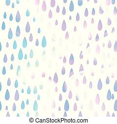 Unicorn Teardrops Pattern Background