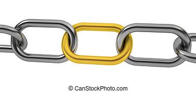 unique chain