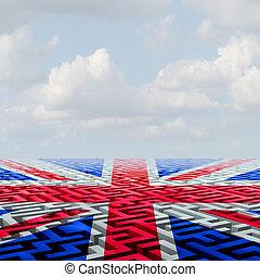United Kingdom Brexit Challenge