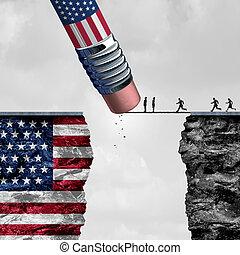 United States Border Control