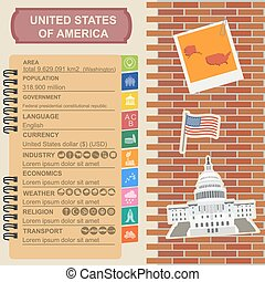 United States of America infographi