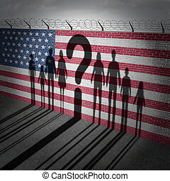 United States Refugee Question