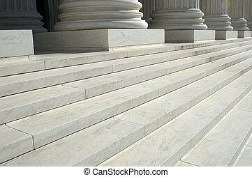 United States Supreme Court Steps