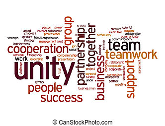 Unity word cloud