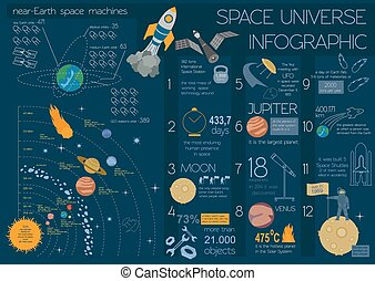 univers, infographic, espace