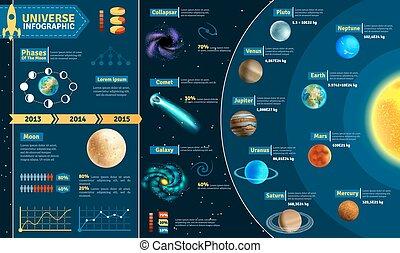 univers, infographic