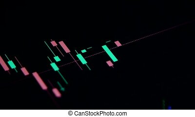 Universal stock market price chart with upward trend chart, green and red bars and indicators change their values, dotted black in the middle of the chart, vertical bars, black background