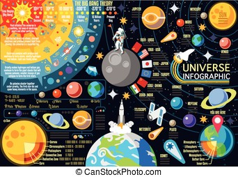 Universe 01 Concept Isometric - New Horizons of Solar System...