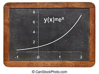 unlimited (exponential) growth