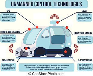 Unmanned Vehicle Control Infographics - Automated unmanned...