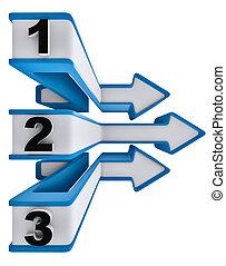 uno, due, tre, -, simbolo, progresso, per, tre, passi