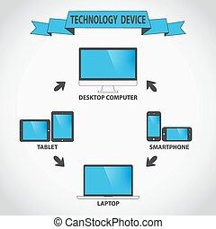 unrelated, dispositivo, modernos, eletrônico, nuvem