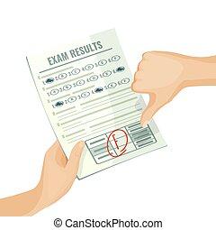 Unsatisfactory exam results on paper in human hands