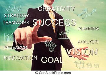 uomo affari, concetto, creatività, successo
