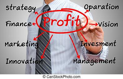 uomo affari, scrittura, profitto, concetto