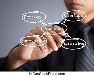 uomo affari, scrittura, successo, concetto